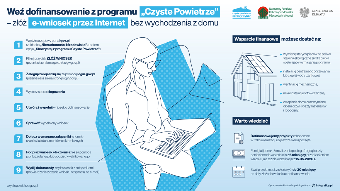 """Ilustracja do informacji: Weź dofinansowanie z programu """"Czyste Powietrze"""" - złóż e-wniosek przez Internet bez wychodzenia z domu"""