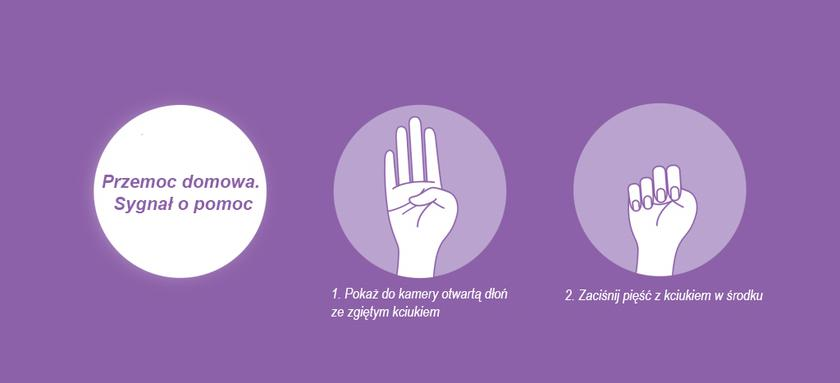 Ilustracja do informacji: #signalforhelp